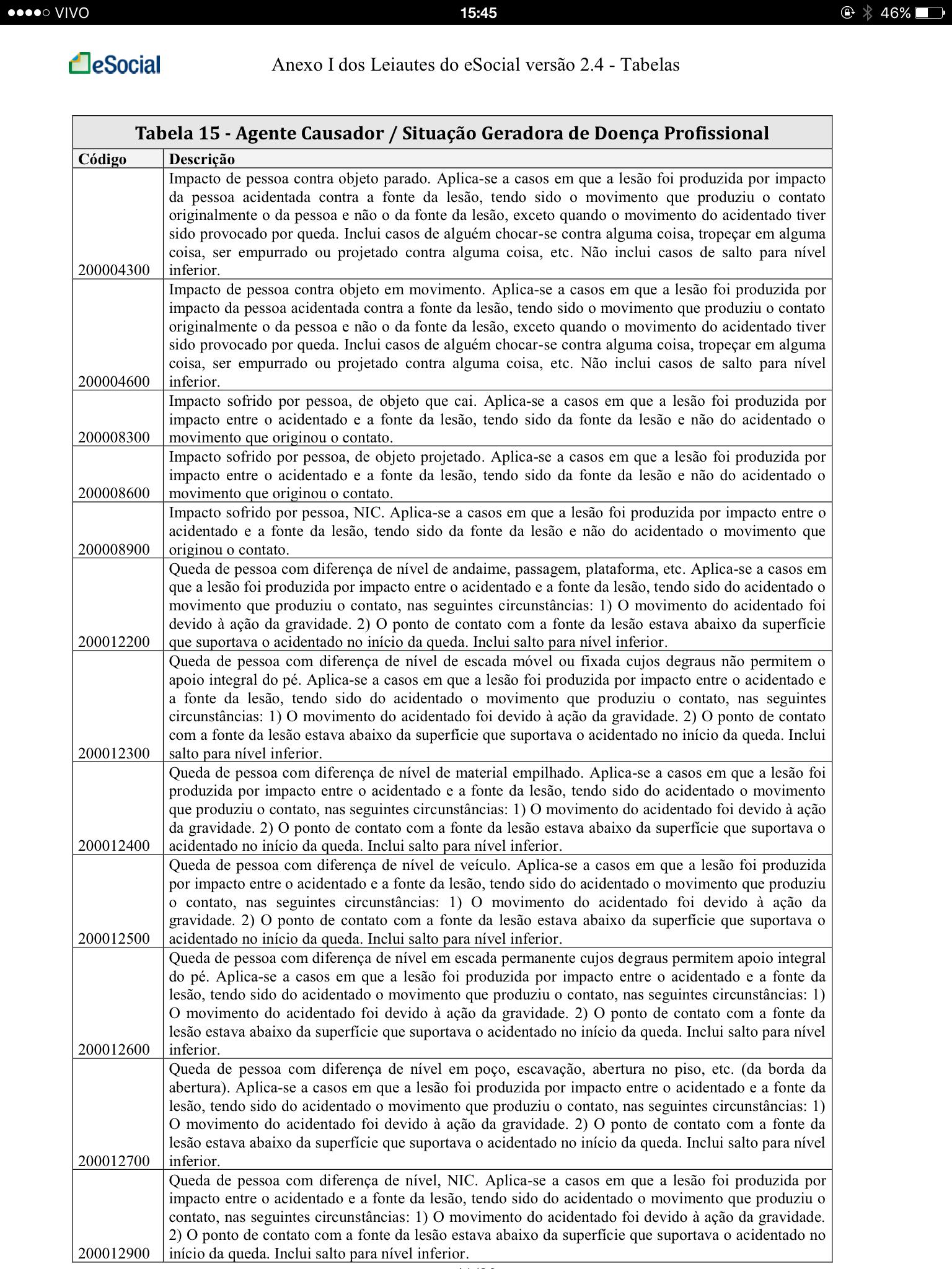 Tabela 15 - Agente Causador - Situação Geradora de Doença Profissional 1