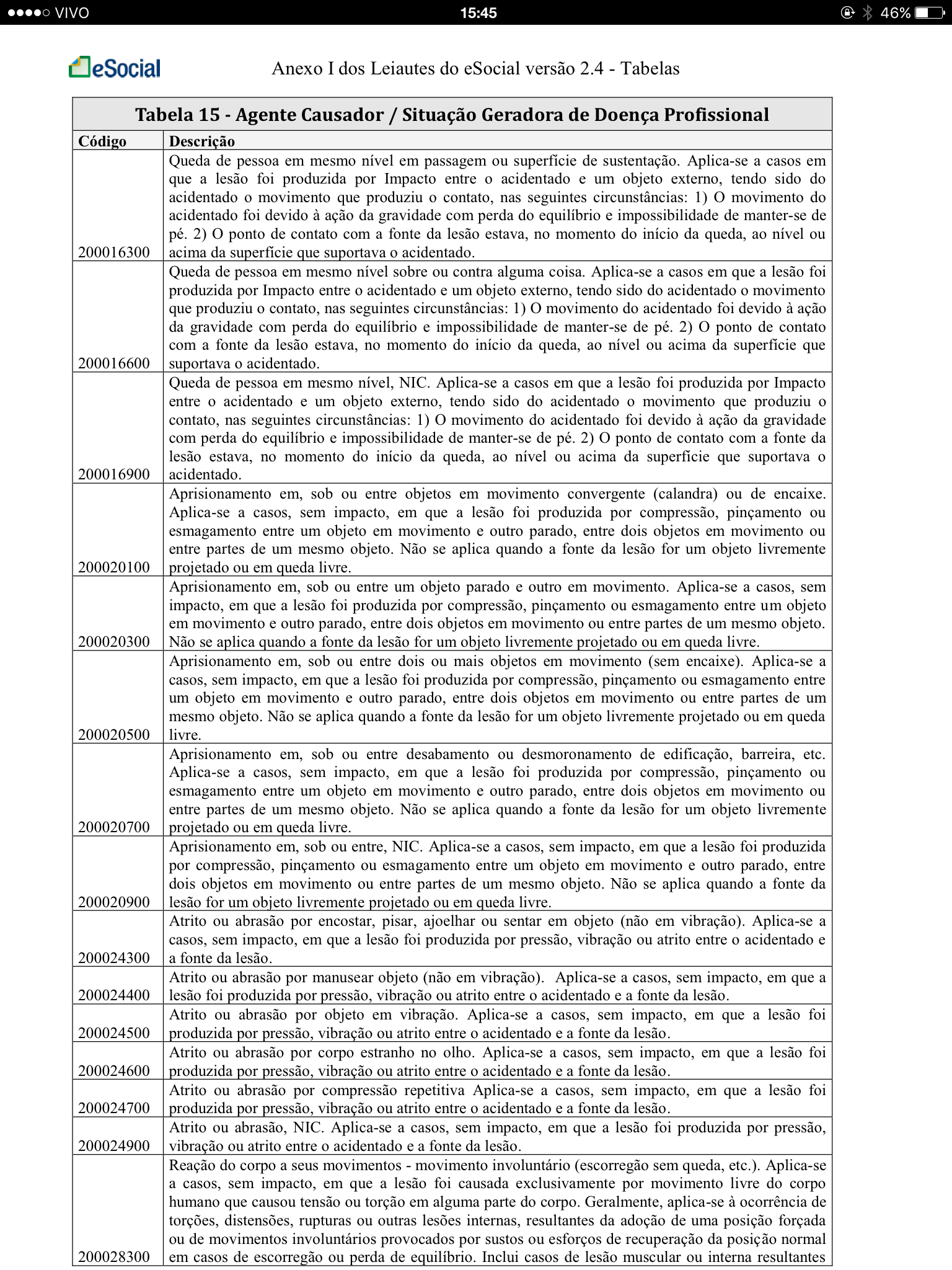 Tabela 15 - Agente Causador - Situação Geradora de Doença Profissional 2