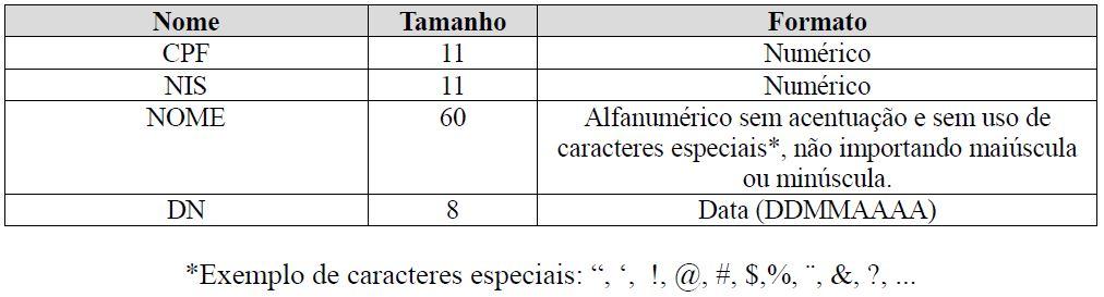 esocial qualificação cadastral tabela 1