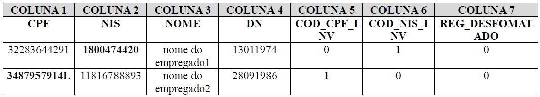esocial qualificação cadastral tabela 10