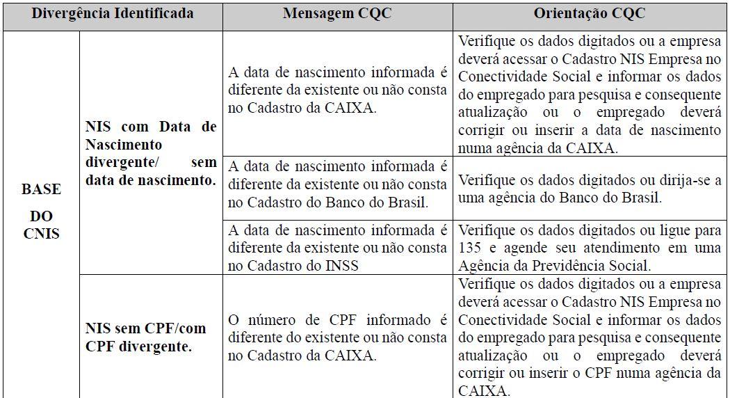 esocial qualificação cadastral tabela 13
