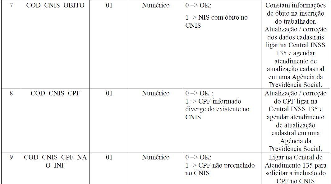 esocial qualificação cadastral tabela 4