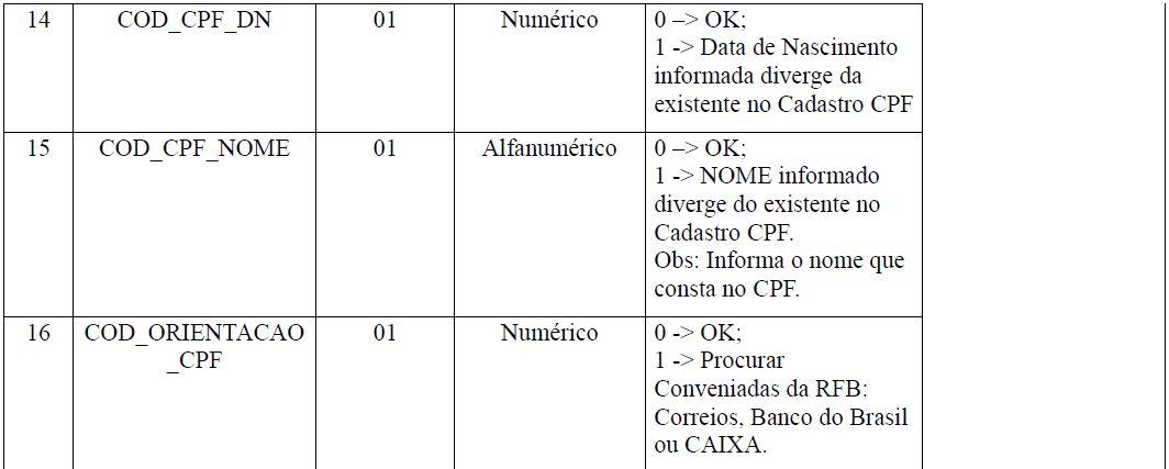 esocial qualificação cadastral tabela 6