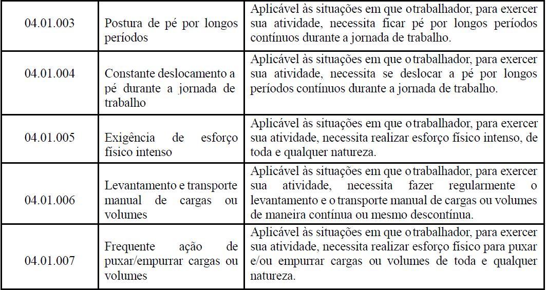s1060 tabela de ambientes de trabalho 2