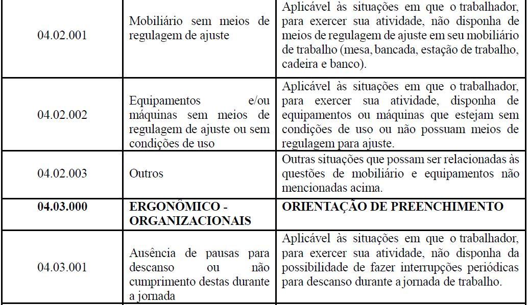 s2240 CONDIÇÕES AMBIENTAIS DO TRABALHO - FATORES DE RISCO tabela 4