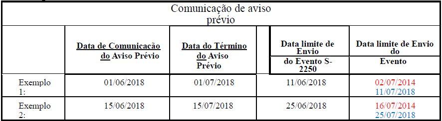 s2299 desligamento tabela 1