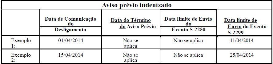 s2299 desligamento tabela 3
