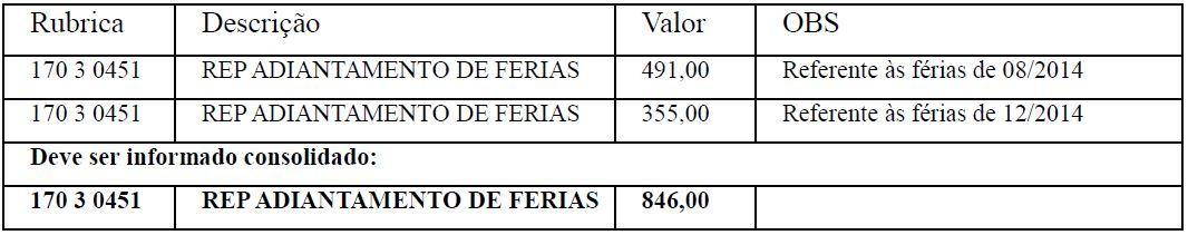 s2299 desligamento tabela 4