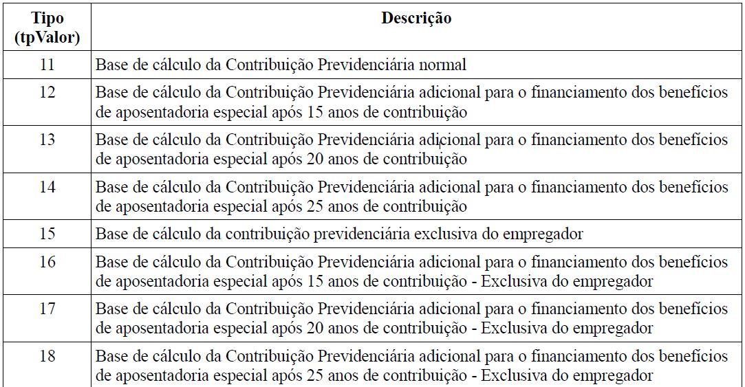s5001 informações das contribuições sociais consolidadas por trabalhador tabela 1