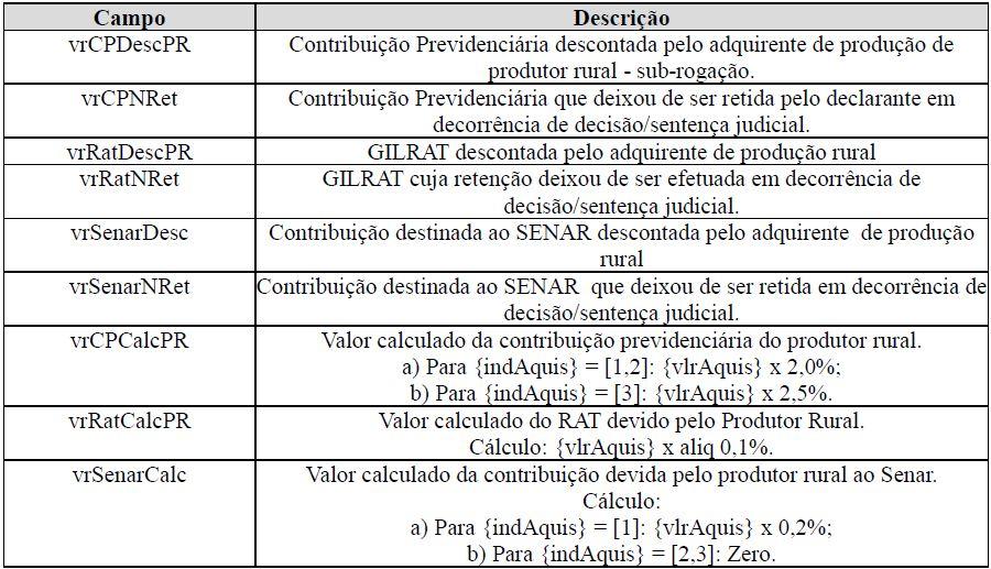 s5011 informações das contribuições sociais consolidadas por contribuinte  tabela 10