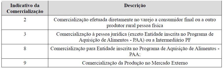 s5011 informações das contribuições sociais consolidadas por contribuinte  tabela 13