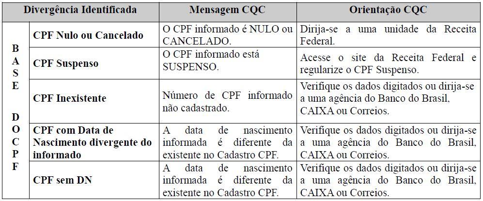esocial qualificação cadastral tabela 11