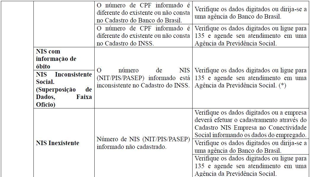 esocial qualificação cadastral tabela 14