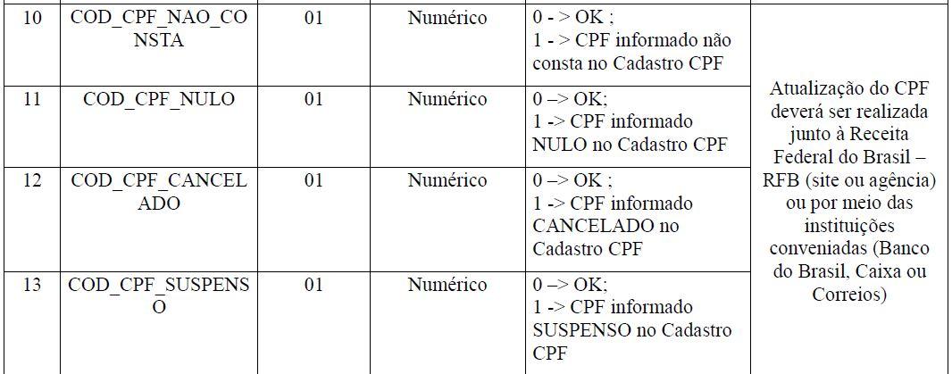 esocial qualificação cadastral tabela 5