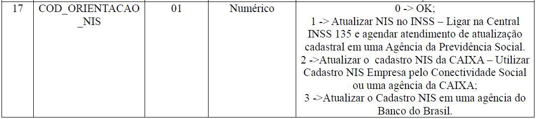 esocial qualificação cadastral tabela 7