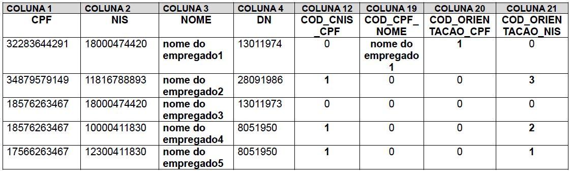 esocial qualificação cadastral tabela 8