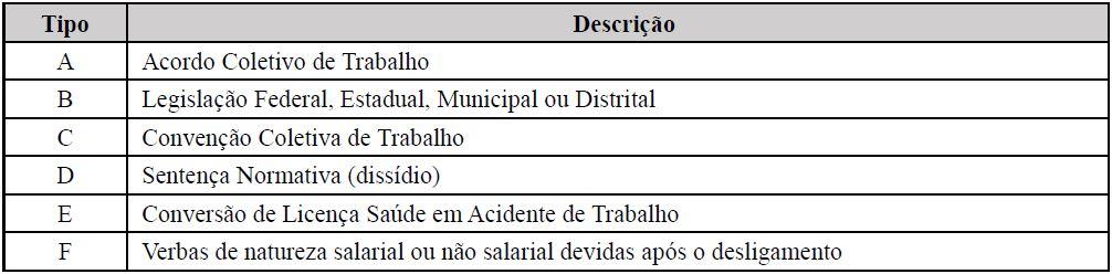 s1200  tabela remuneração de trabalhador 5