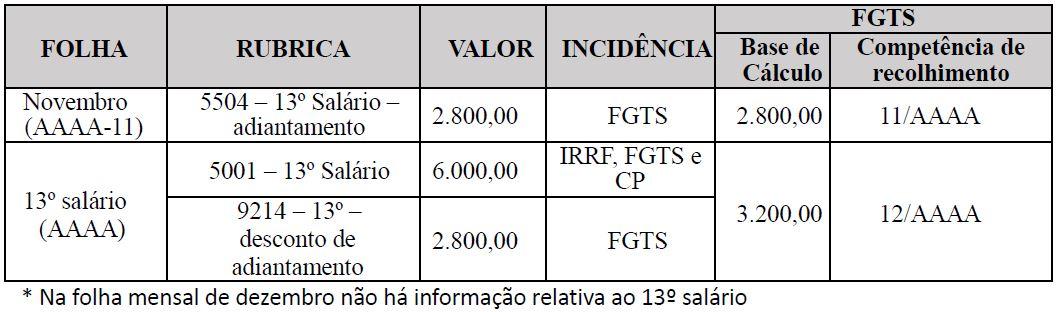 s1200  tabela remuneração de trabalhador 6