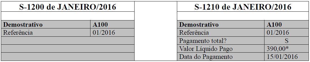 s1210  pagamento de rendimentos do trabalho tabela 10