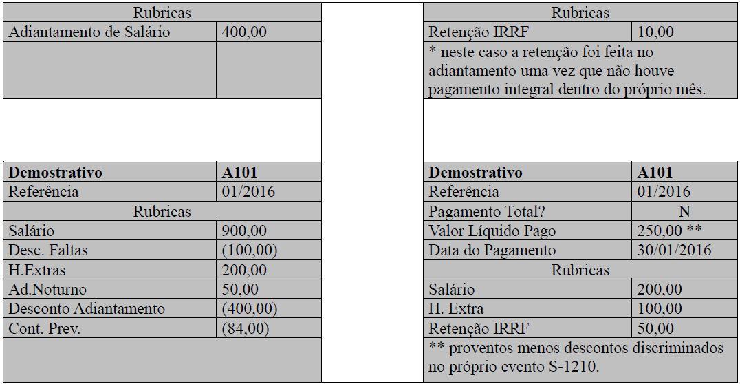 s1210  pagamento de rendimentos do trabalho tabela 11