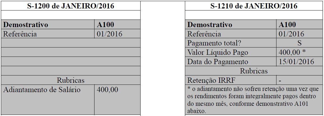 s1210  pagamento de rendimentos do trabalho tabela 2