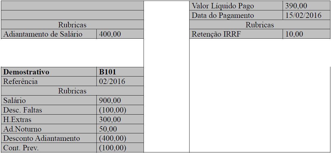 s1210  pagamento de rendimentos do trabalho tabela 5