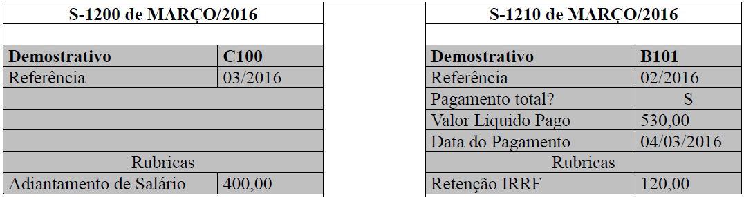 s1210  pagamento de rendimentos do trabalho tabela 6