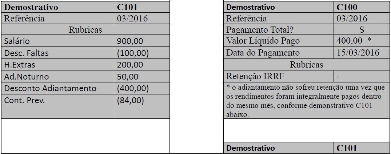 s1210  pagamento de rendimentos do trabalho tabela 7