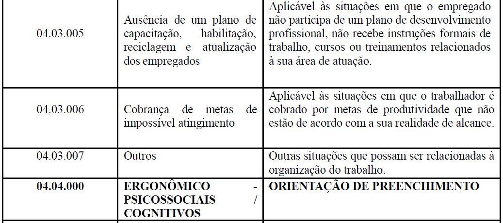 s2240 CONDIÇÕES AMBIENTAIS DO TRABALHO - FATORES DE RISCO tabela 6