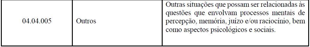 s2240 CONDIÇÕES AMBIENTAIS DO TRABALHO - FATORES DE RISCO tabela 8
