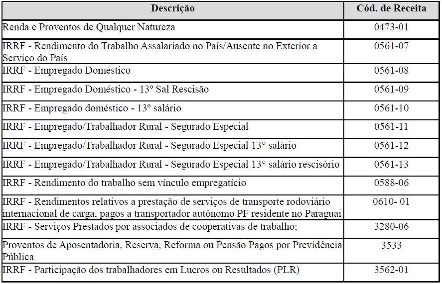 s5002 imposto de renda retido na fonte tabela 5