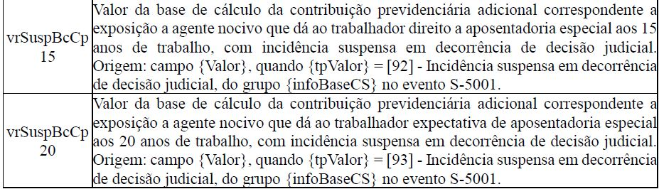 s5011 informações das contribuições sociais consolidadas por contribuinte  tabela 3