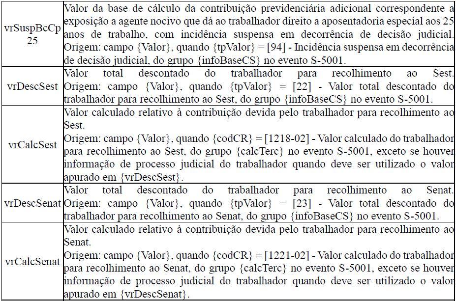 s5011 informações das contribuições sociais consolidadas por contribuinte  tabela 4