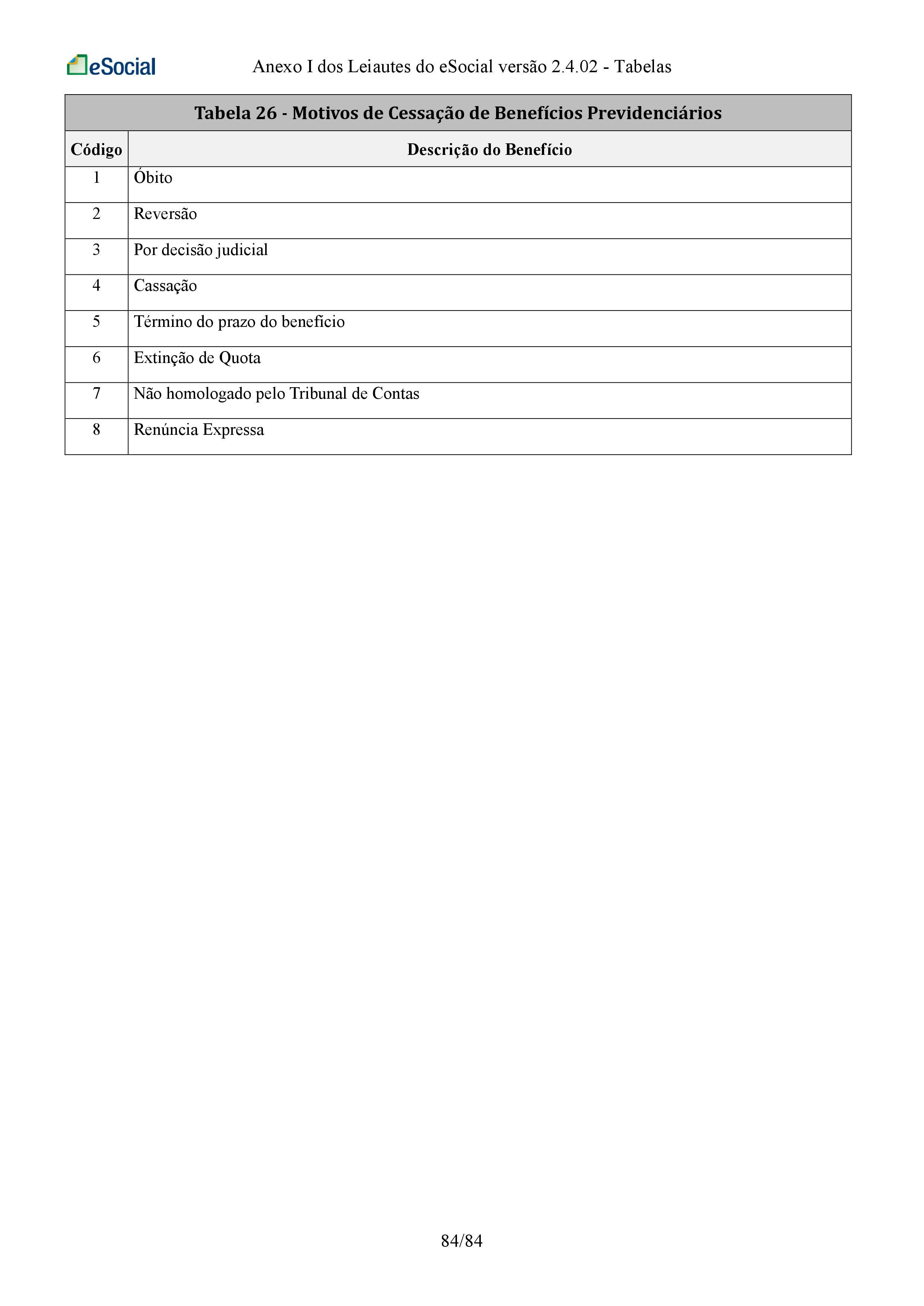 Tabela 26